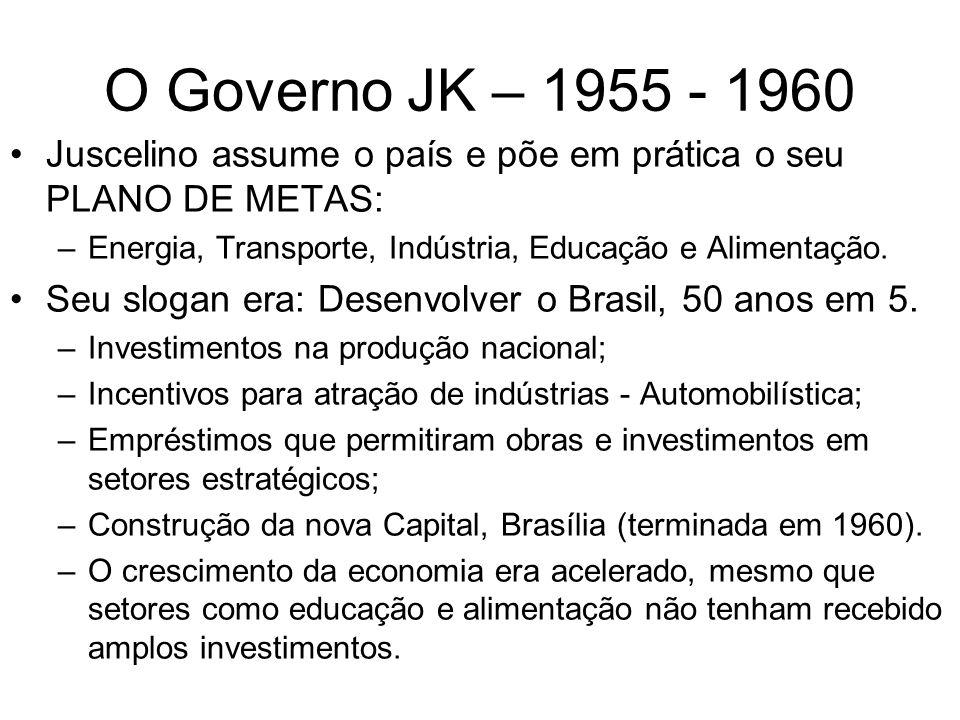O Governo JK – 1955 - 1960 Juscelino assume o país e põe em prática o seu PLANO DE METAS: –Energia, Transporte, Indústria, Educação e Alimentação. Seu