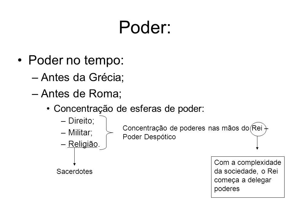 Poder: Poder no tempo: –Antes da Grécia; –Antes de Roma; Concentração de esferas de poder: –Direito; –Militar; –Religião. Concentração de poderes nas