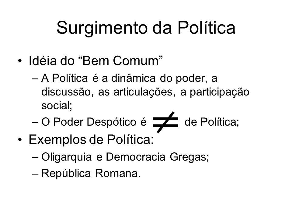 Surgimento da Política Idéia do Bem Comum –A Política é a dinâmica do poder, a discussão, as articulações, a participação social; –O Poder Despótico é