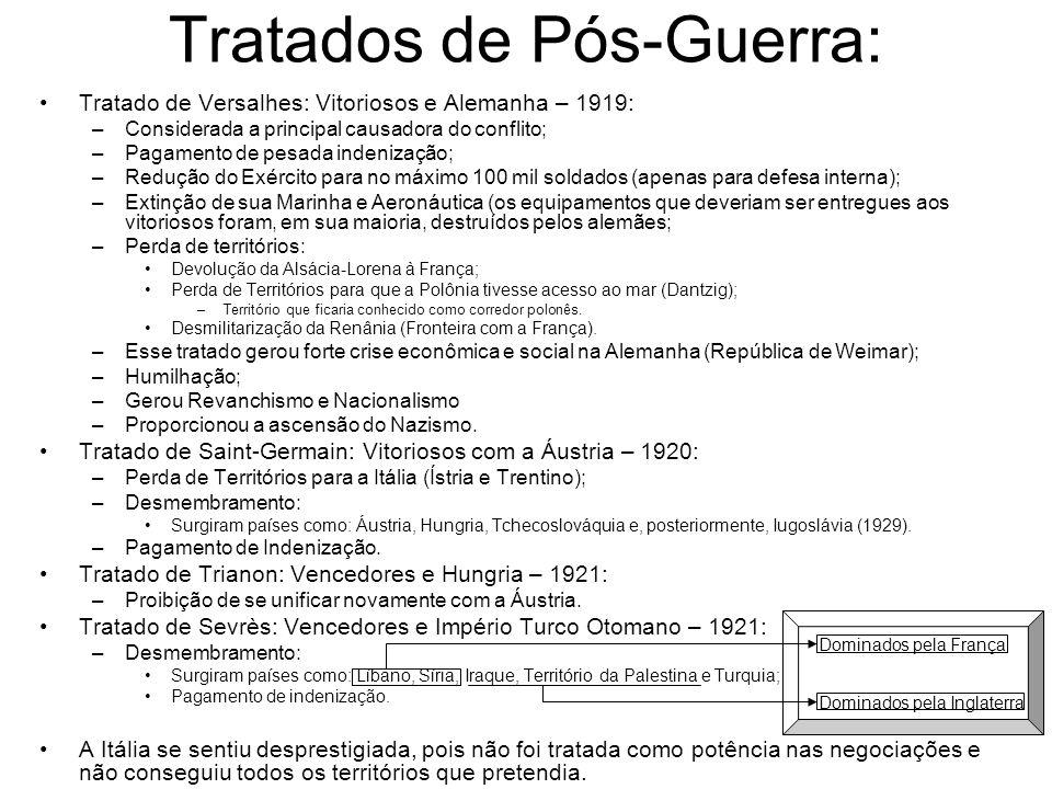 Tratados de Pós-Guerra: Tratado de Versalhes: Vitoriosos e Alemanha – 1919: –Considerada a principal causadora do conflito; –Pagamento de pesada inden