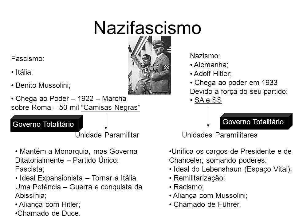 Nazifascismo Fascismo: Itália; Benito Mussolini; Chega ao Poder – 1922 – Marcha sobre Roma – 50 mil Camisas Negras Unidade Paramilitar Mantém a Monarq