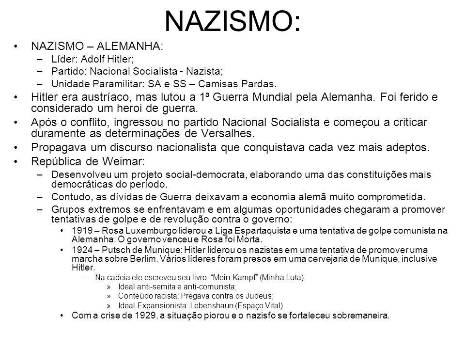 NAZISMO: NAZISMO – ALEMANHA: –Líder: Adolf Hitler; –Partido: Nacional Socialista - Nazista; –Unidade Paramilitar: SA e SS – Camisas Pardas. Hitler era