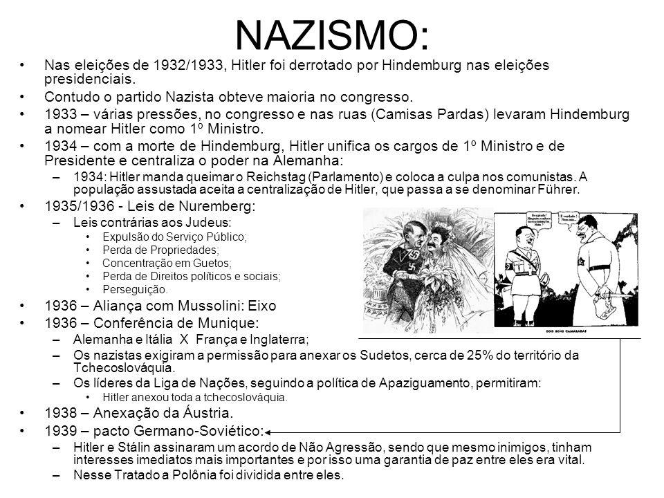 NAZISMO: Nas eleições de 1932/1933, Hitler foi derrotado por Hindemburg nas eleições presidenciais. Contudo o partido Nazista obteve maioria no congre
