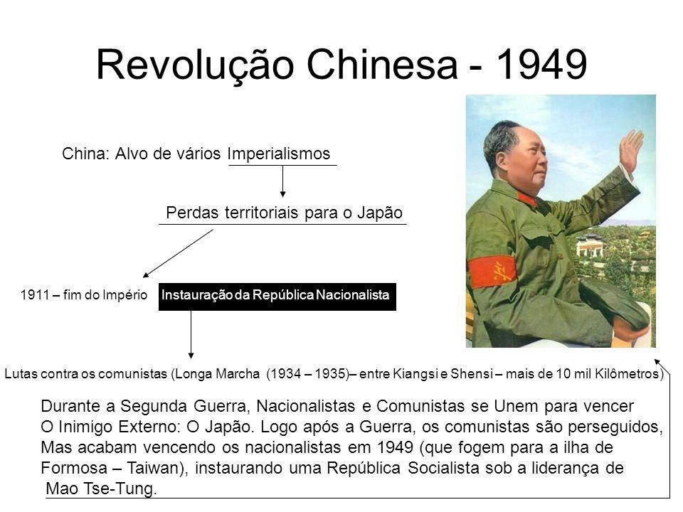 Revolução Chinesa - 1949 China: Alvo de vários Imperialismos Perdas territoriais para o Japão 1911 – fim do Império – Instauração da República Naciona