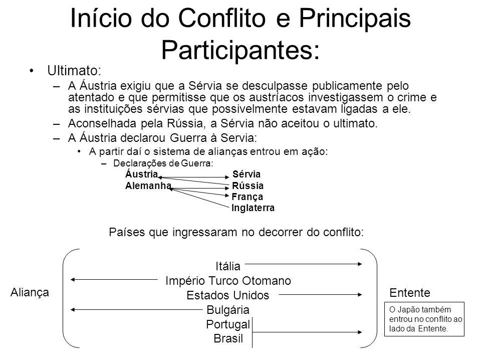 Governo Figueiredo – 1979 - 1985 Uma das primeiras medidas tomadas pelo Presidente Figueiredo foi levar ao Congresso a Lei da Anistia, que perdoava todos os presos e exilados, condenados de crimes políticos, com exceção dos que participaram de luta armada.