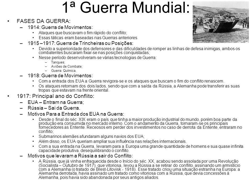 2ª GUERRA DO GOLFO OU GUERRA DO IRAQUE – 2003 -...