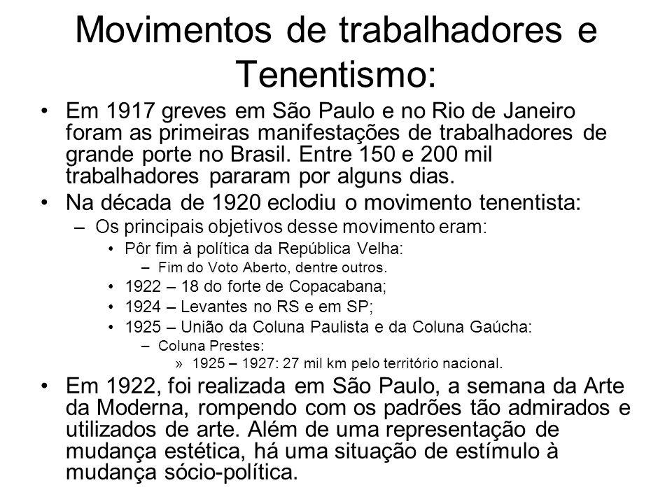 Movimentos de trabalhadores e Tenentismo: Em 1917 greves em São Paulo e no Rio de Janeiro foram as primeiras manifestações de trabalhadores de grande