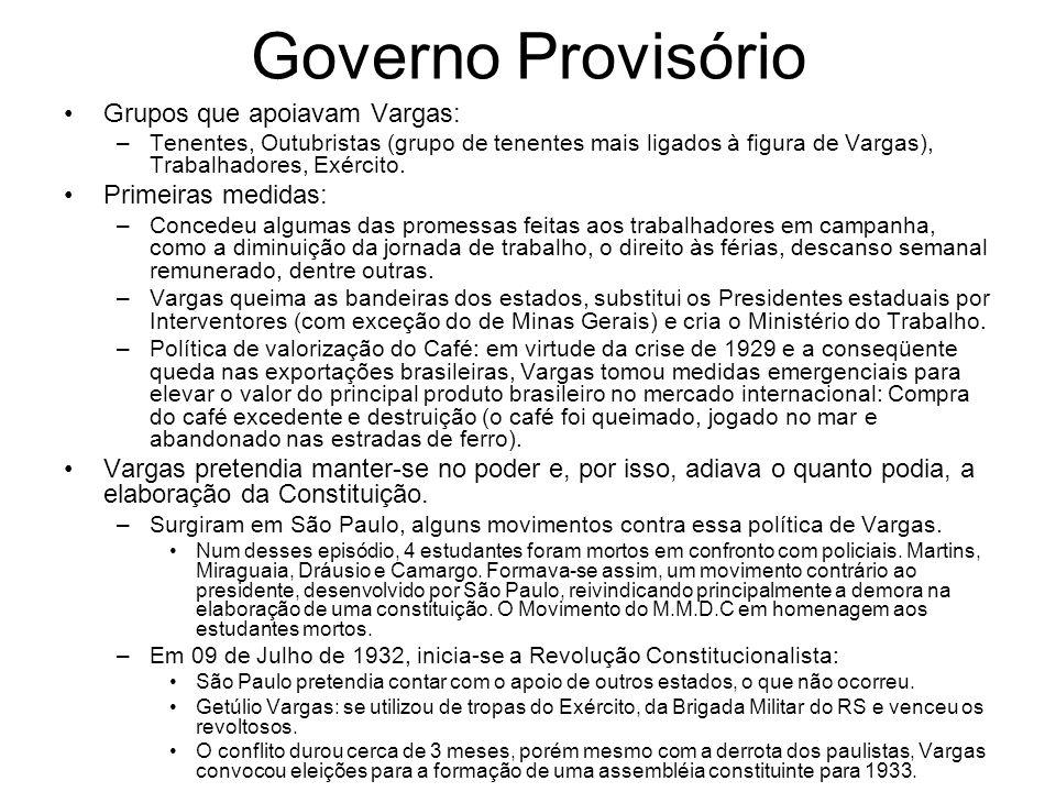 Governo Provisório Grupos que apoiavam Vargas: –Tenentes, Outubristas (grupo de tenentes mais ligados à figura de Vargas), Trabalhadores, Exército. Pr