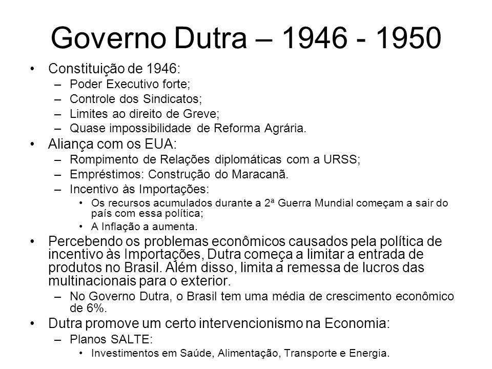 Governo Dutra – 1946 - 1950 Constituição de 1946: –Poder Executivo forte; –Controle dos Sindicatos; –Limites ao direito de Greve; –Quase impossibilida