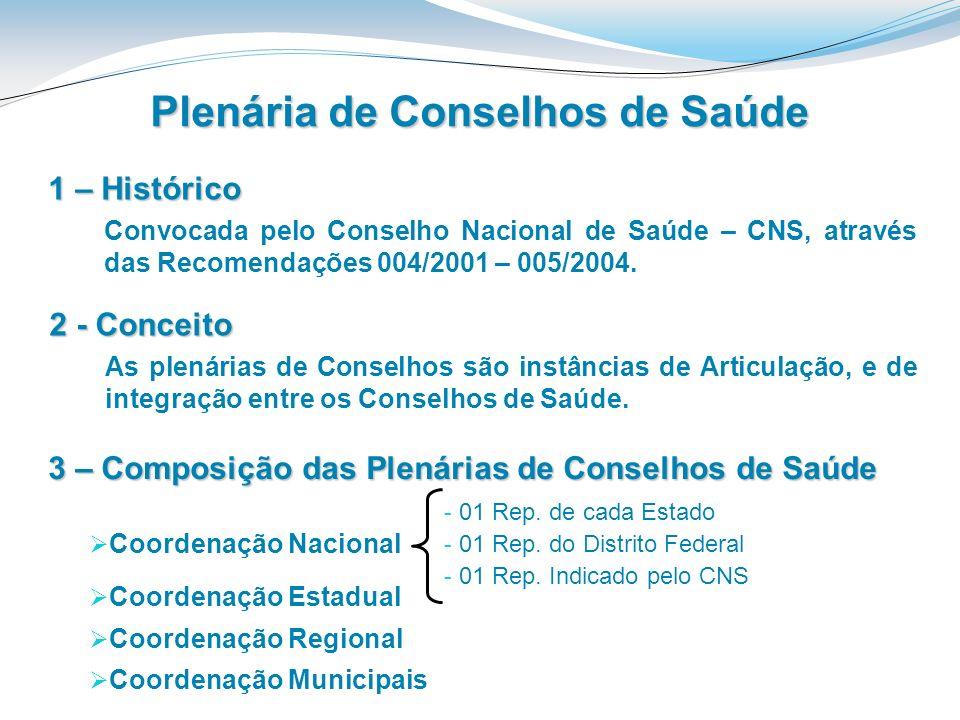 4- Finalidade das coordenações de Plenárias de conselhos de Saúde Promover o processo organizativo e de articulação entre os Conselhos de Saúde nas esferas Nacional, Estaduais e Municipais, em parceria com os respectivas Conselhos de Saúde.