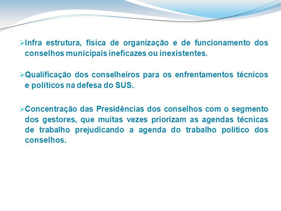 Infra estrutura, física de organização e de funcionamento dos conselhos municipais ineficazes ou inexistentes. Qualificação dos conselheiros para os e