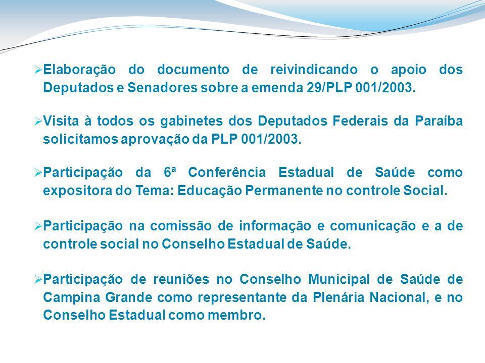 Participação de reuniões no Conselho Municipal de Saúde de Campina Grande como representante da Plenária Nacional, e no Conselho Estadual como membro.