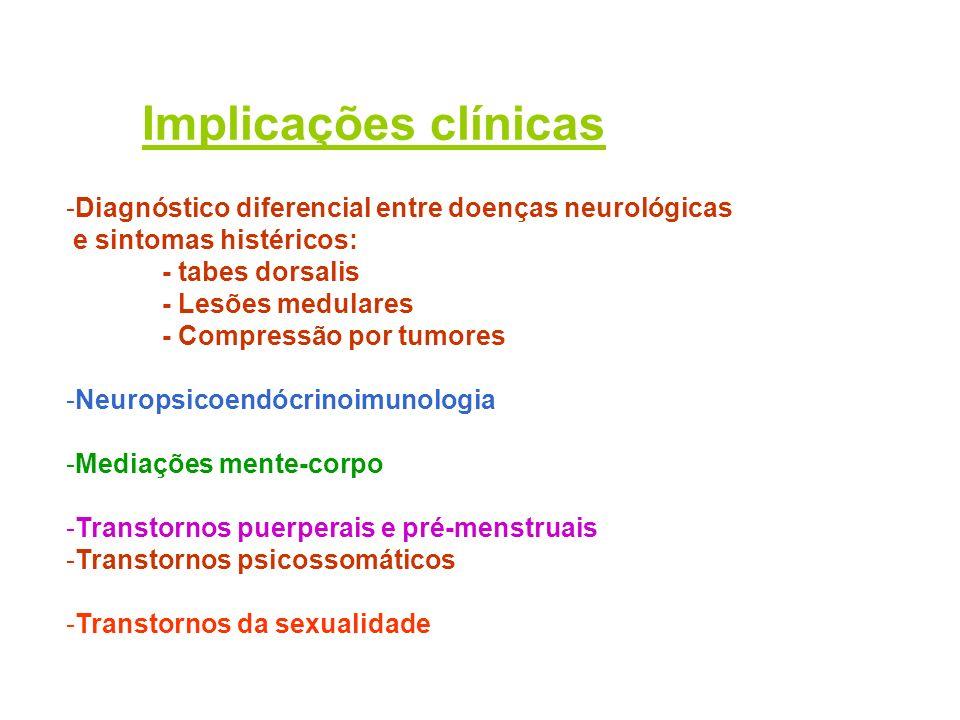 Implicações clínicas -Diagnóstico diferencial entre doenças neurológicas e sintomas histéricos: - tabes dorsalis - Lesões medulares - Compressão por t