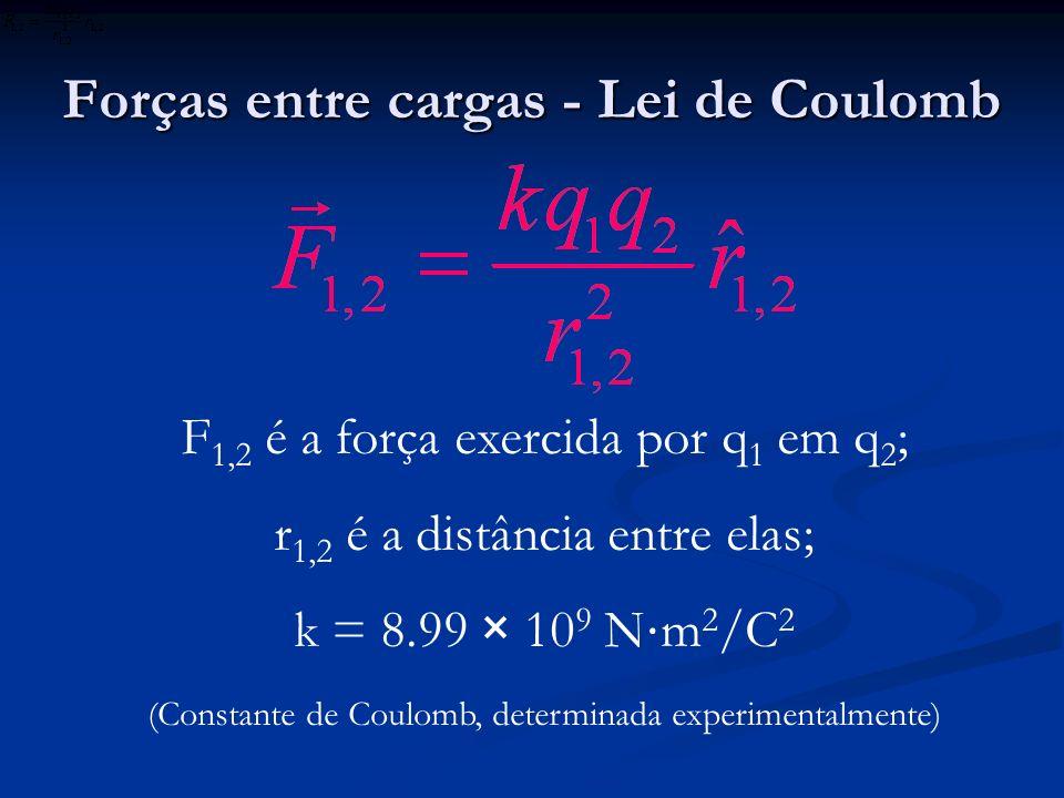 Forças entre cargas - Lei de Coulomb F 1,2 é a força exercida por q 1 em q 2 ; r 1,2 é a distância entre elas; k = 8.99 × 10 9 N m 2 /C 2 (Constante d