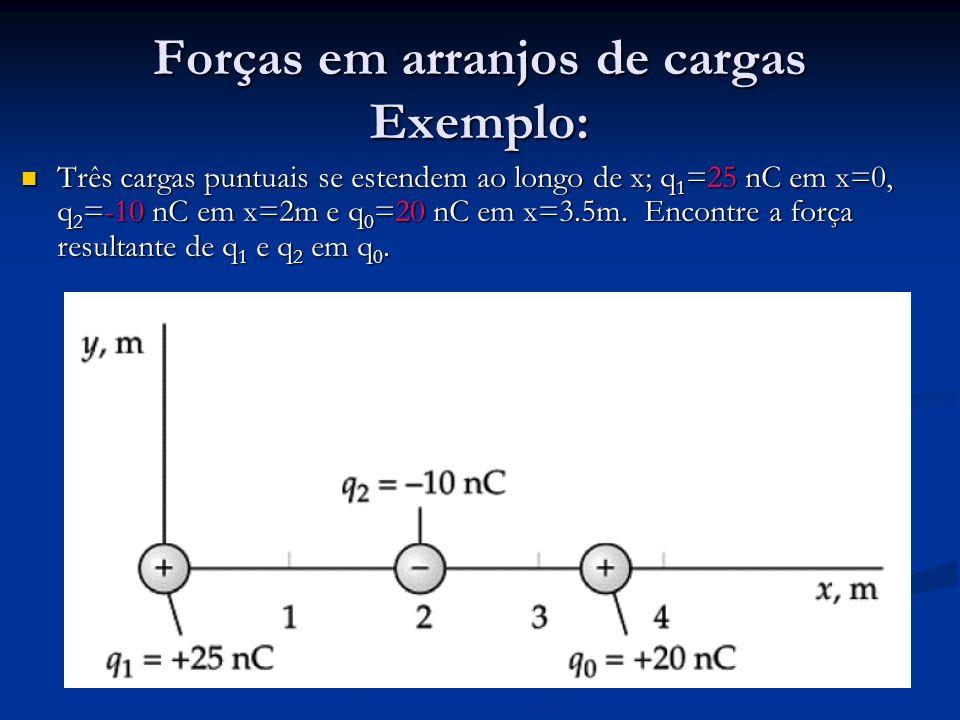 Solução: Utilizando a lei de força de Coulomb: Utilizando a lei de força de Coulomb: Força de 1 em 0: F 1,0 = 0.367 N; Força de 1 em 0: F 1,0 = 0.367 N; Força de 2 em 0: F 2,0 = -0.799 N; Força de 2 em 0: F 2,0 = -0.799 N; Resultante: F R =F 1,0 +F 2,0 = -0.432 N; Resultante: F R =F 1,0 +F 2,0 = -0.432 N;