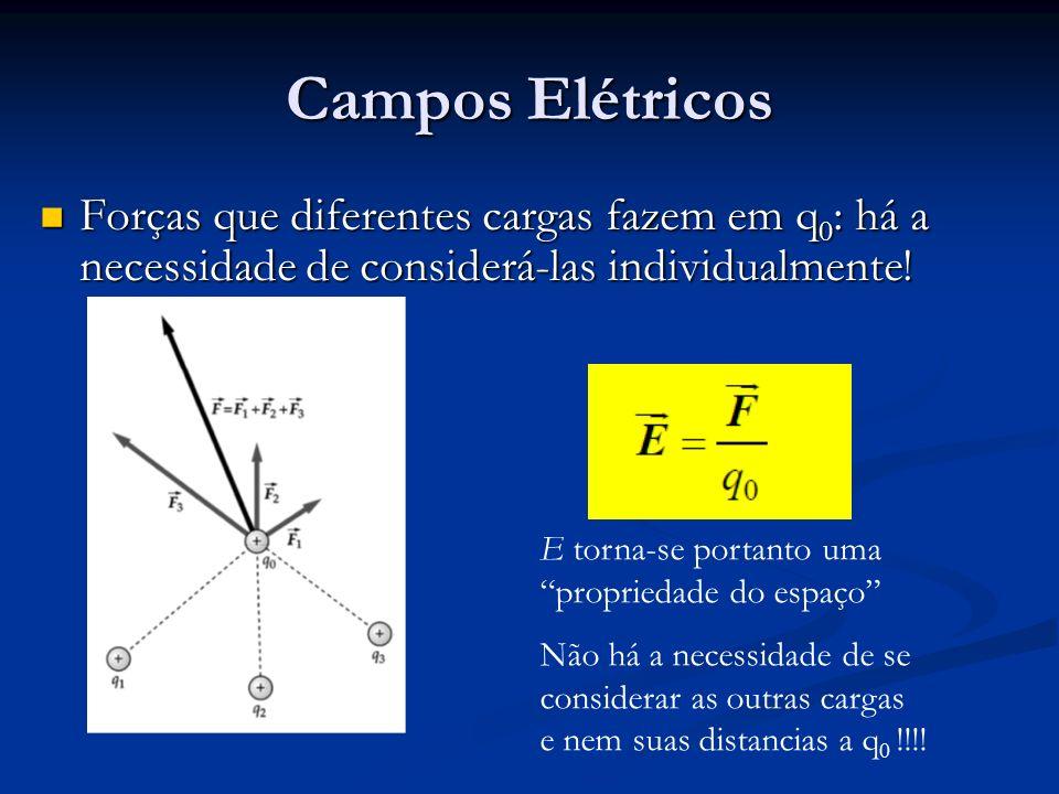 Campos Elétricos Forças que diferentes cargas fazem em q 0 : há a necessidade de considerá-las individualmente! Forças que diferentes cargas fazem em