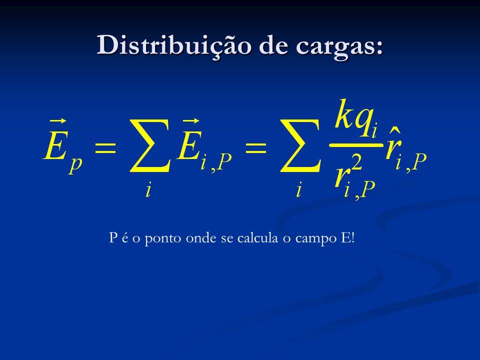 Distribuição de cargas: P é o ponto onde se calcula o campo E!