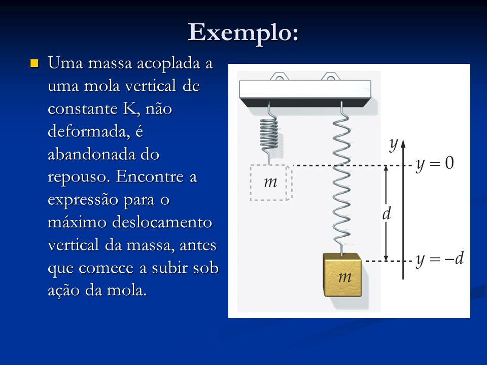 Exemplo: Uma massa acoplada a uma mola vertical de constante K, não deformada, é abandonada do repouso. Encontre a expressão para o máximo deslocament