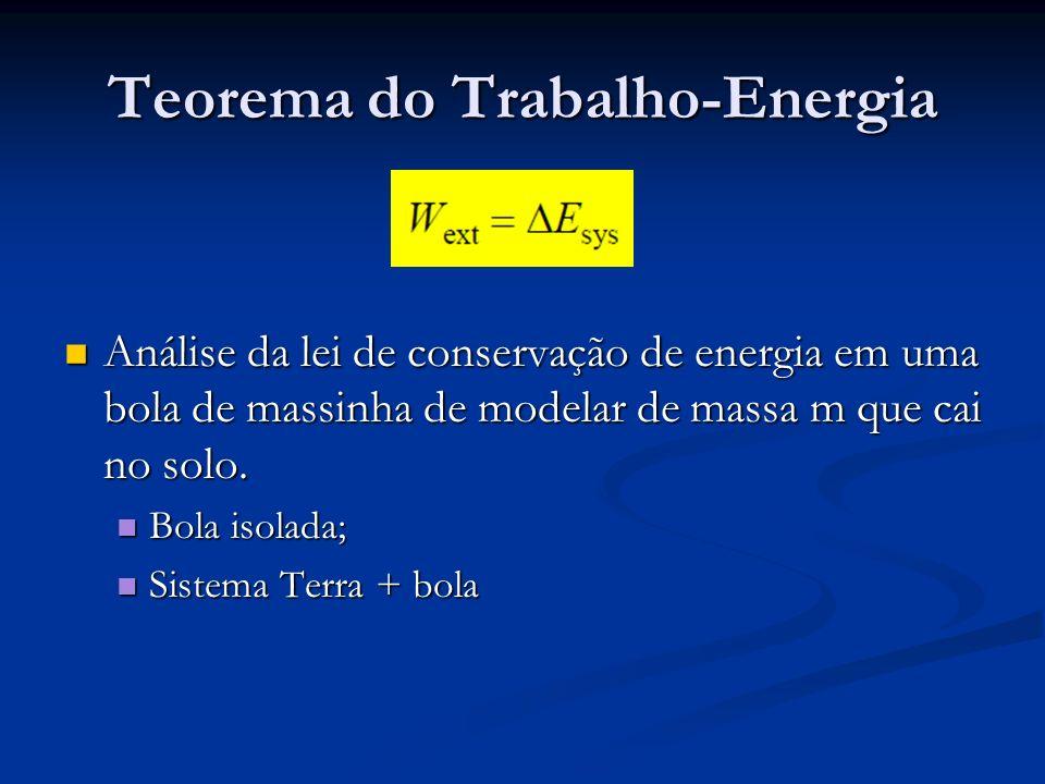 Teorema do Trabalho-Energia Análise da lei de conservação de energia em uma bola de massinha de modelar de massa m que cai no solo. Análise da lei de