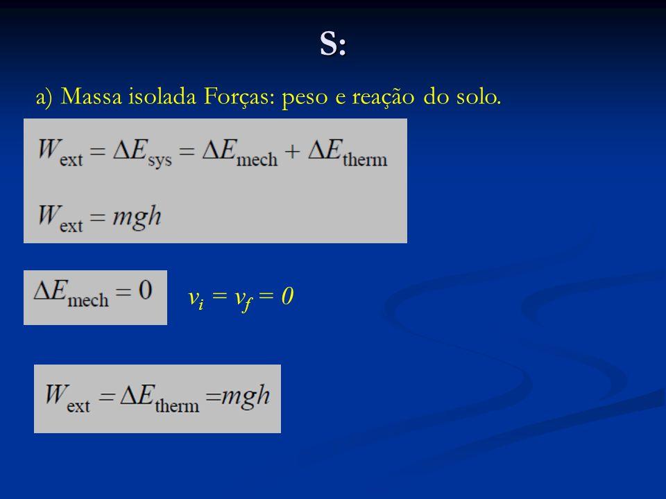 S: a)Massa isolada Forças: peso e reação do solo. v i = v f = 0