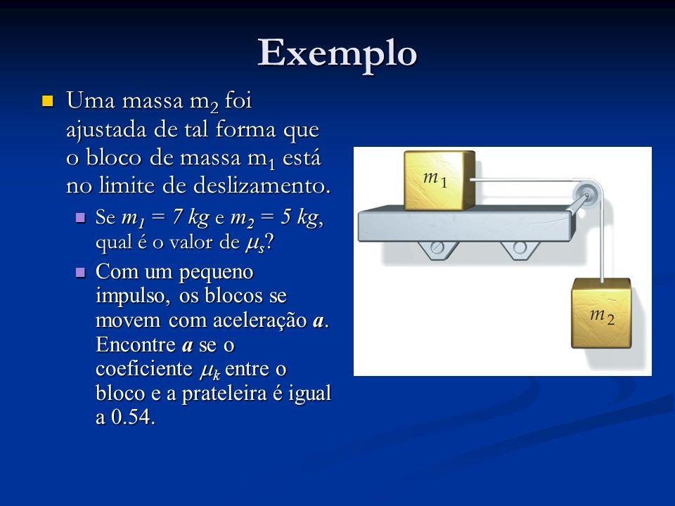 Exemplo Uma massa m 2 foi ajustada de tal forma que o bloco de massa m 1 está no limite de deslizamento. Uma massa m 2 foi ajustada de tal forma que o