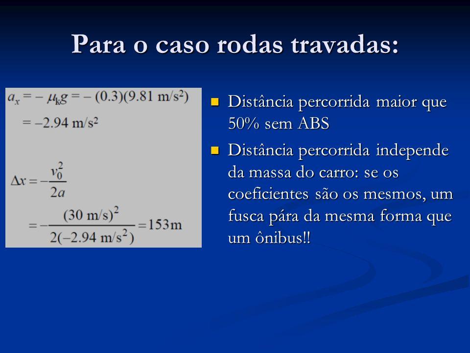 Para o caso rodas travadas: Distância percorrida maior que 50% sem ABS Distância percorrida maior que 50% sem ABS Distância percorrida independe da ma