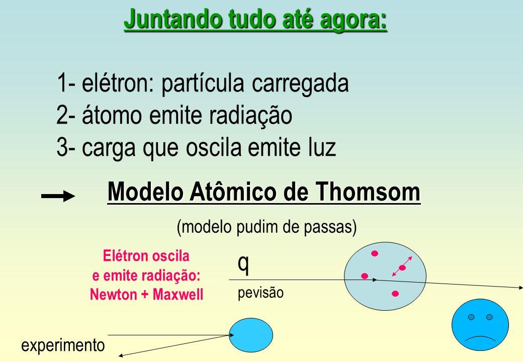 Juntando tudo até agora: Juntando tudo até agora: 1- elétron: partícula carregada 2- átomo emite radiação 3- carga que oscila emite luz Modelo Atômico
