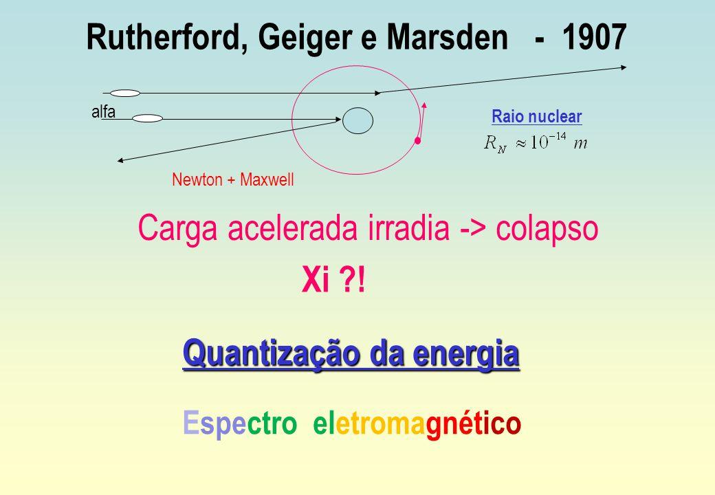Rutherford, Geiger e Marsden - 1907 alfa Raio nuclear Carga acelerada irradia -> colapso Xi ?! Quantização da energia Espectro eletromagnético Newton