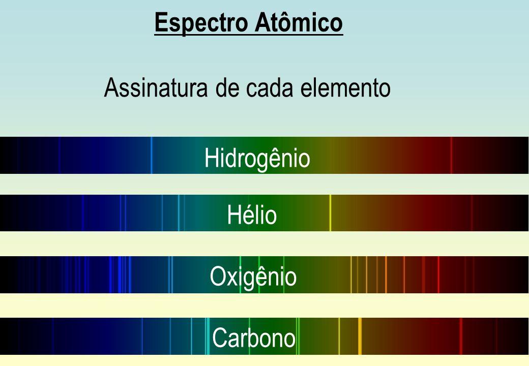 Espectro Atômico Raias de Elementos Hidrogênio Hélio Oxigênio Carbono Assinatura de cada elemento