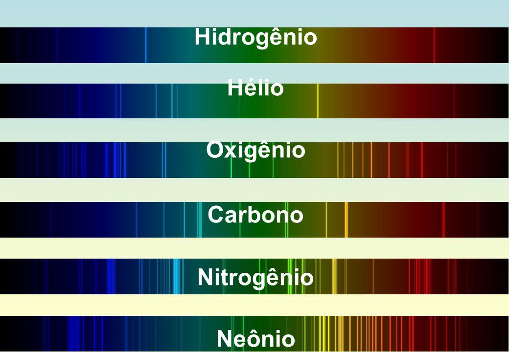 Raias de Elementos Hidrogênio Hélio Oxigênio Carbono Nitrogênio Neônio