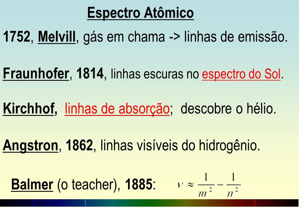 Espectro Atômico Balmer (o teacher), 1885 : 1752, Melvill, gás em chama -> linhas de emissão. Fraunhofer, 1814, linhas escuras no espectro do Sol. Kir
