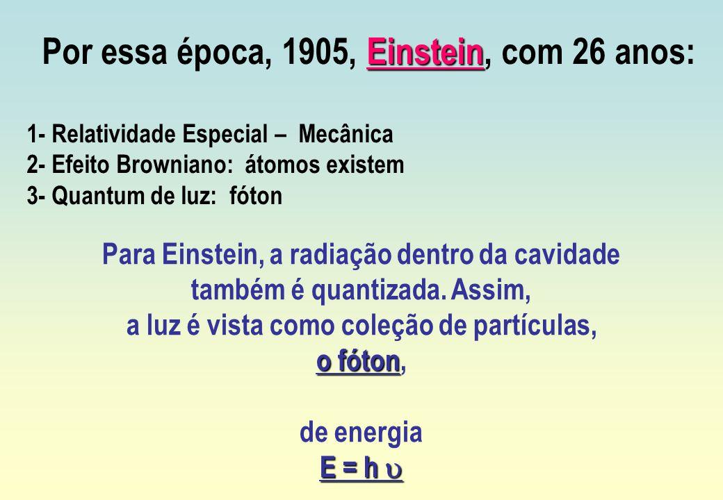 Einstein Por essa época, 1905, Einstein, com 26 anos: 1- Relatividade Especial – Mecânica 2- Efeito Browniano: átomos existem 3- Quantum de luz: fóton