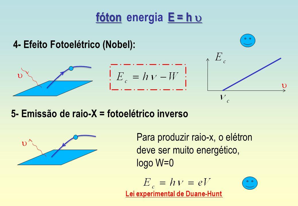 fótonE = h fóton energia E = h 4- Efeito Fotoelétrico (Nobel): 5- Emissão de raio-X = fotoelétrico inverso Para produzir raio-x, o elétron deve ser mu