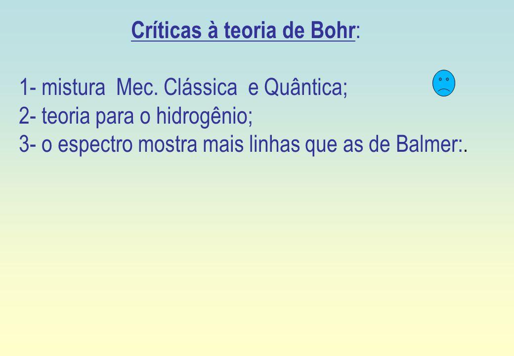 Críticas à teoria de Bohr : 1- mistura Mec. Clássica e Quântica; 2- teoria para o hidrogênio; 3- o espectro mostra mais linhas que as de Balmer:.