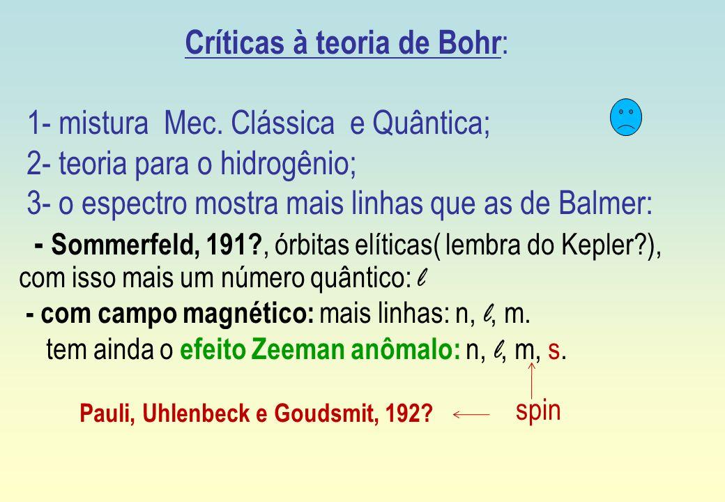 Críticas à teoria de Bohr : 1- mistura Mec. Clássica e Quântica; 2- teoria para o hidrogênio; 3- o espectro mostra mais linhas que as de Balmer: - Som