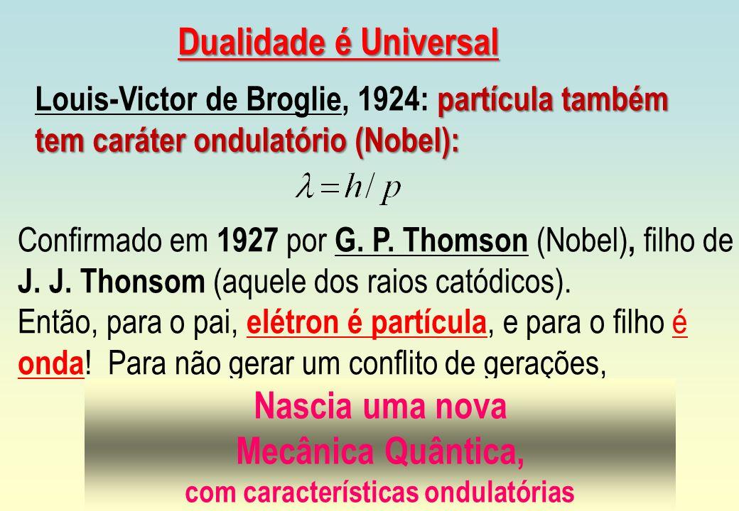 partícula também tem caráter ondulatório (Nobel): Louis-Victor de Broglie, 1924: partícula também tem caráter ondulatório (Nobel): Confirmado em 1927