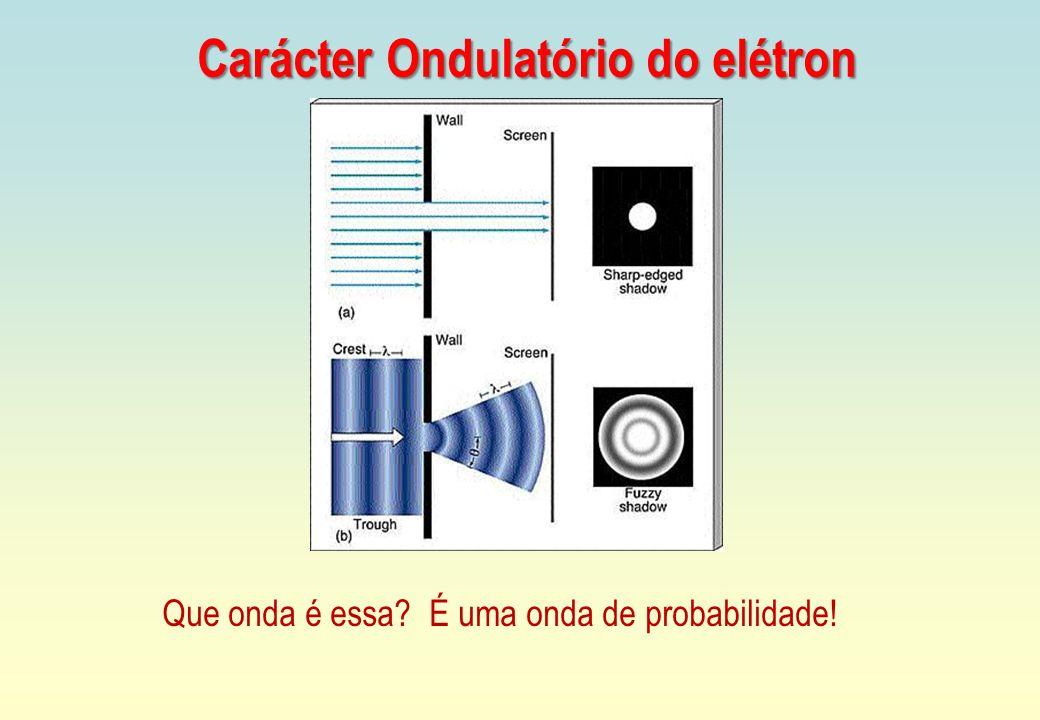 Carácter Ondulatório do elétron Que onda é essa? É uma onda de probabilidade!