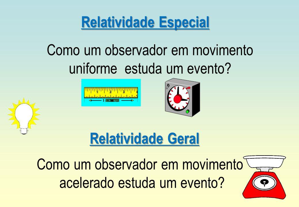 Relatividade Especial Relatividade Geral Como um observador em movimento uniforme estuda um evento? Como um observador em movimento acelerado estuda u