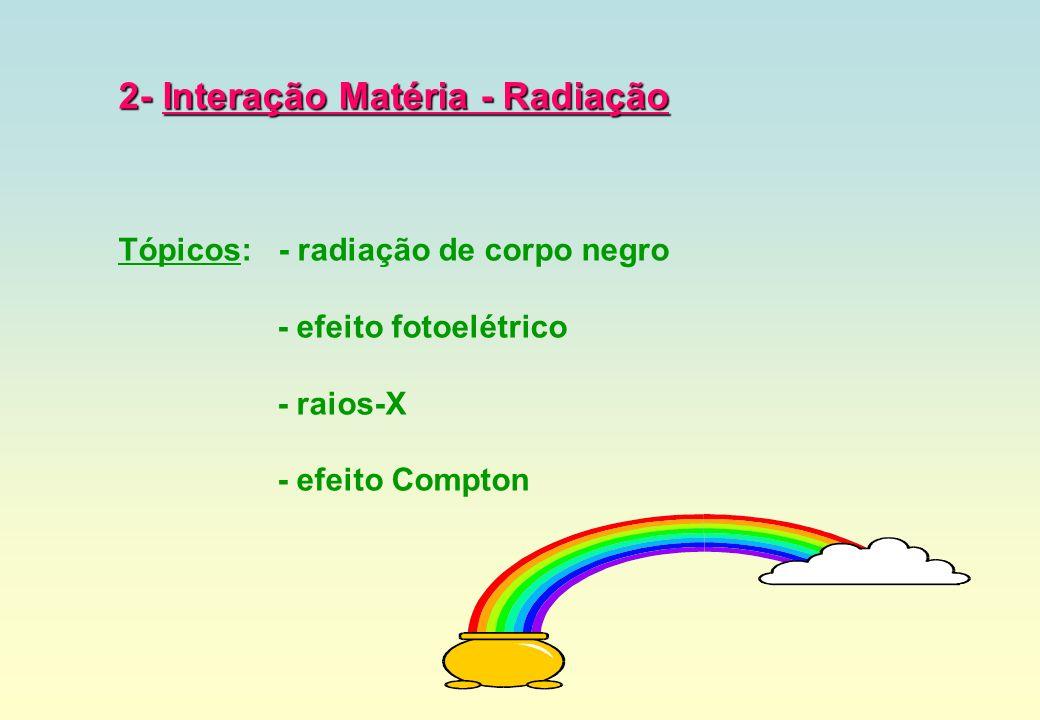 2- Interação Matéria - Radiação Tópicos: - radiação de corpo negro - efeito fotoelétrico - raios-X - efeito Compton