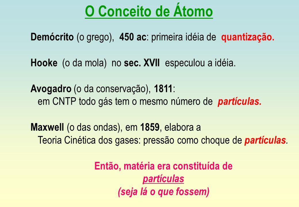 O Conceito de Átomo Demócrito (o grego), 450 ac : primeira idéia de quantização. Hooke (o da mola) no sec. XVII especulou a idéia. Avogadro (o da cons