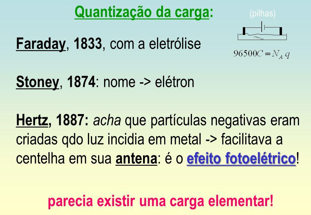 Quantização da carga: Faraday, 1833, com a eletrólise Stoney, 1874 : nome -> elétron efeito fotoelétrico Hertz, 1887: acha que partículas negativas er