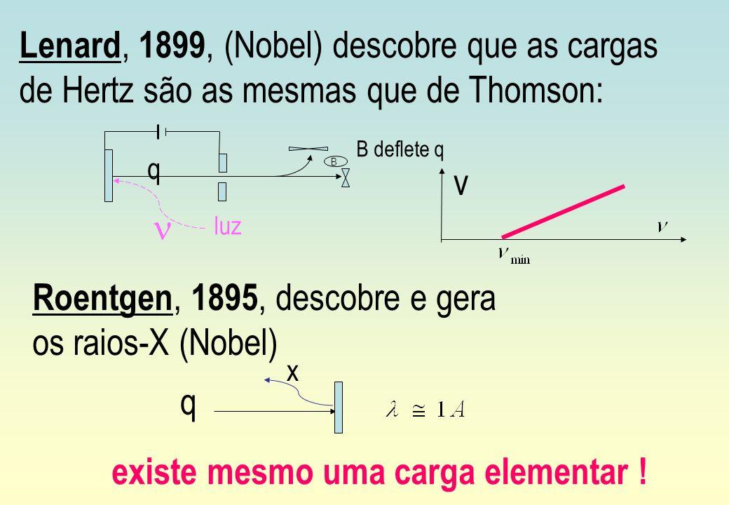 Lenard, 1899, (Nobel) descobre que as cargas de Hertz são as mesmas que de Thomson: luz q B B deflete q v Roentgen, 1895, descobre e gera os raios-X (