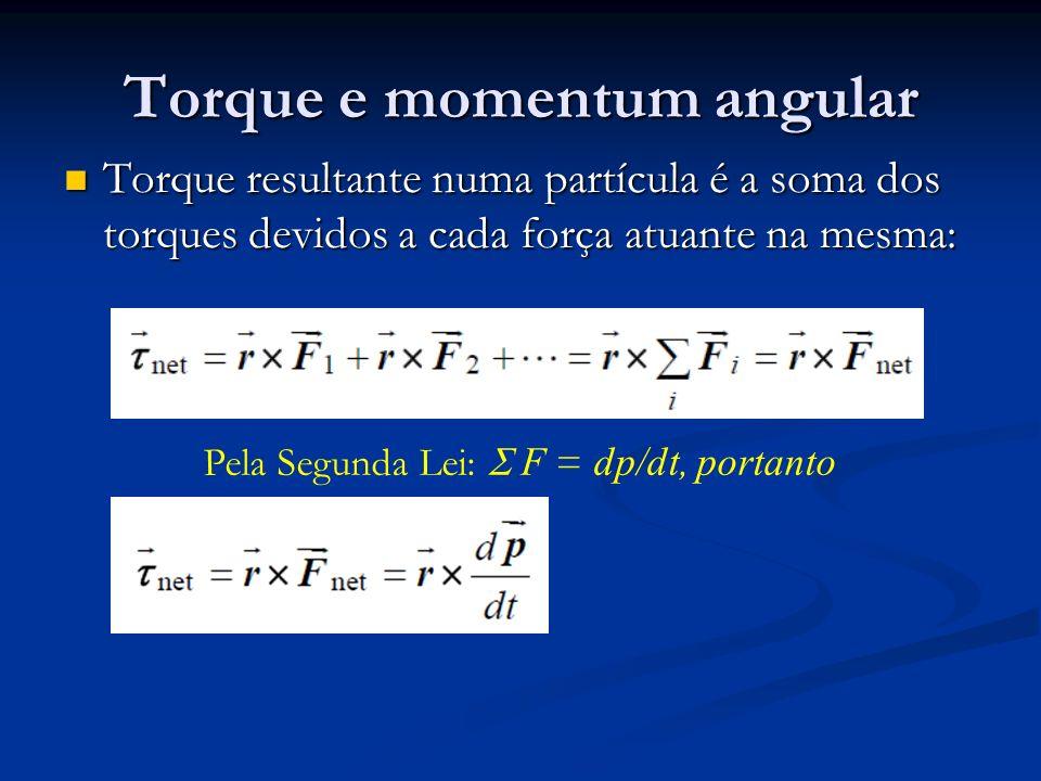 Torque e momentum angular Torque resultante numa partícula é a soma dos torques devidos a cada força atuante na mesma: Torque resultante numa partícul