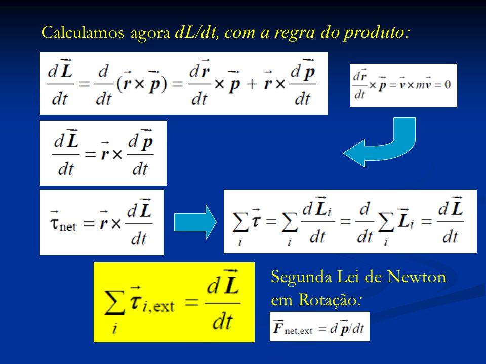 Calculamos agora dL/dt, com a regra do produto: Segunda Lei de Newton em Rotação :