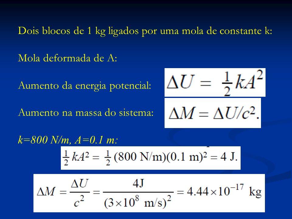 Dois blocos de 1 kg ligados por uma mola de constante k: Mola deformada de A: Aumento da energia potencial: Aumento na massa do sistema: k=800 N/m, A=0.1 m: