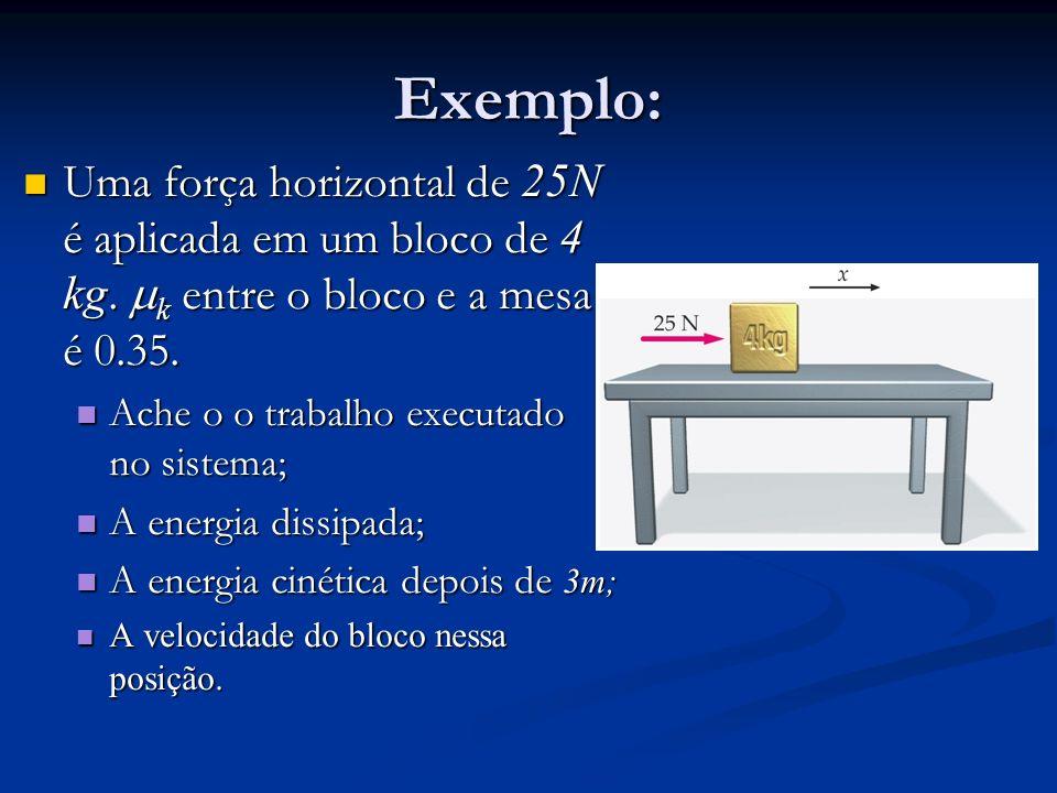 Exemplo: Uma força horizontal de 25N é aplicada em um bloco de 4 kg. k entre o bloco e a mesa é 0.35. Uma força horizontal de 25N é aplicada em um blo