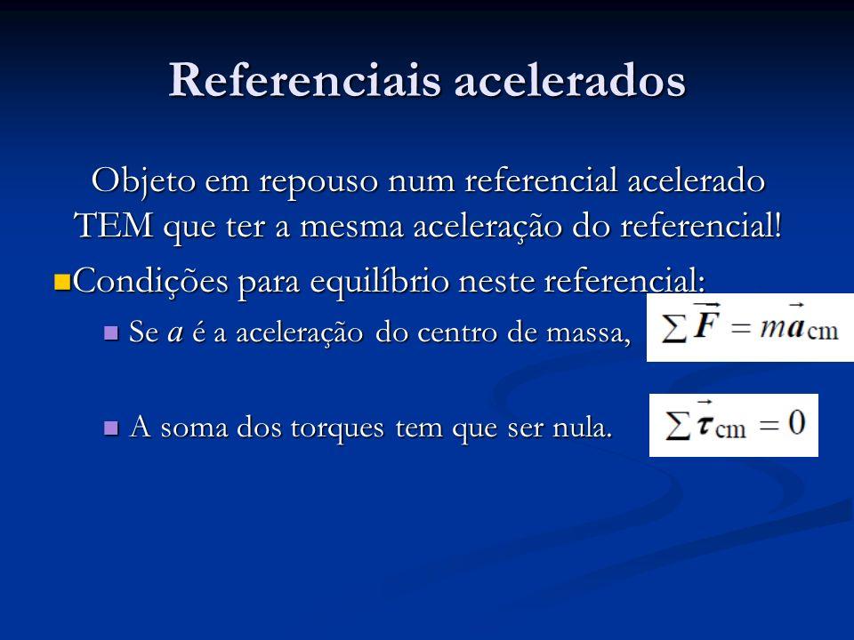 Referenciais acelerados Objeto em repouso num referencial acelerado TEM que ter a mesma aceleração do referencial! Condições para equilíbrio neste ref