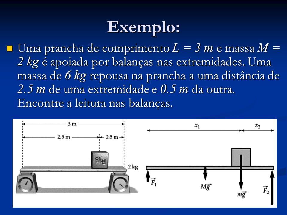 Exemplo: Uma prancha de comprimento L = 3 m e massa M = 2 kg é apoiada por balanças nas extremidades. Uma massa de 6 kg repousa na prancha a uma distâ