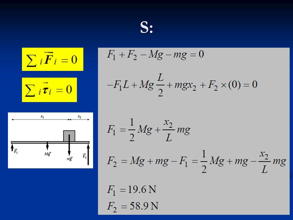 Centro de gravidade Definido de tal forma que o torque produzido pelo peso de um objeto ( W = w i ) em relação a qualquer ponto é o mesmo que o produzido pelas partículas que o compõem (w i ) em relação a este mesmo ponto Definido de tal forma que o torque produzido pelo peso de um objeto ( W = w i ) em relação a qualquer ponto é o mesmo que o produzido pelas partículas que o compõem (w i ) em relação a este mesmo ponto