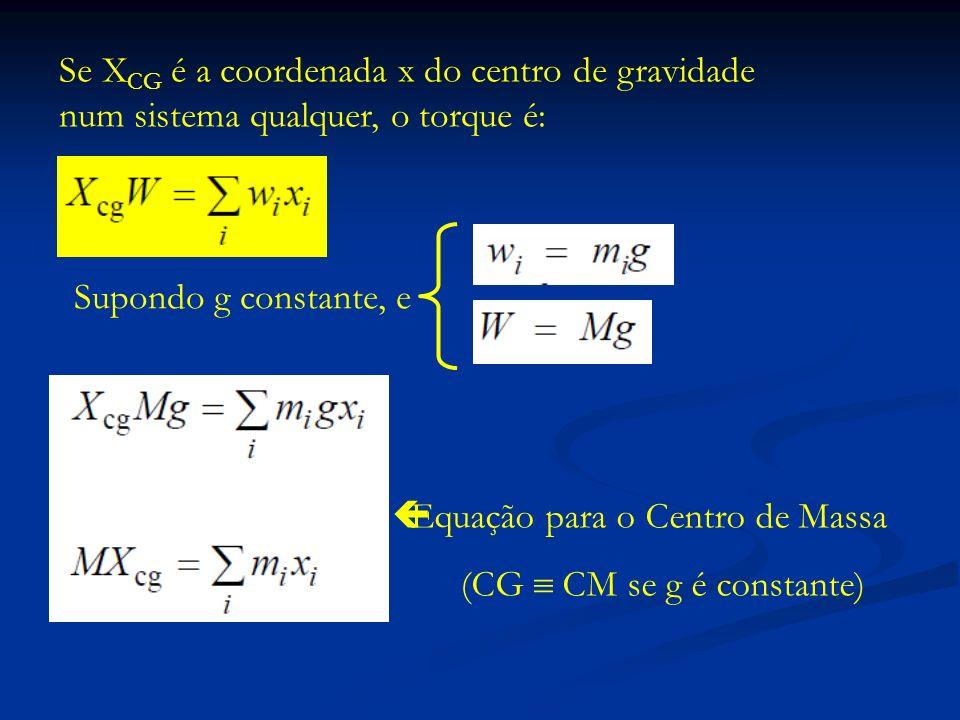Se X CG é a coordenada x do centro de gravidade num sistema qualquer, o torque é: Supondo g constante, e Equação para o Centro de Massa (CG CM se g é